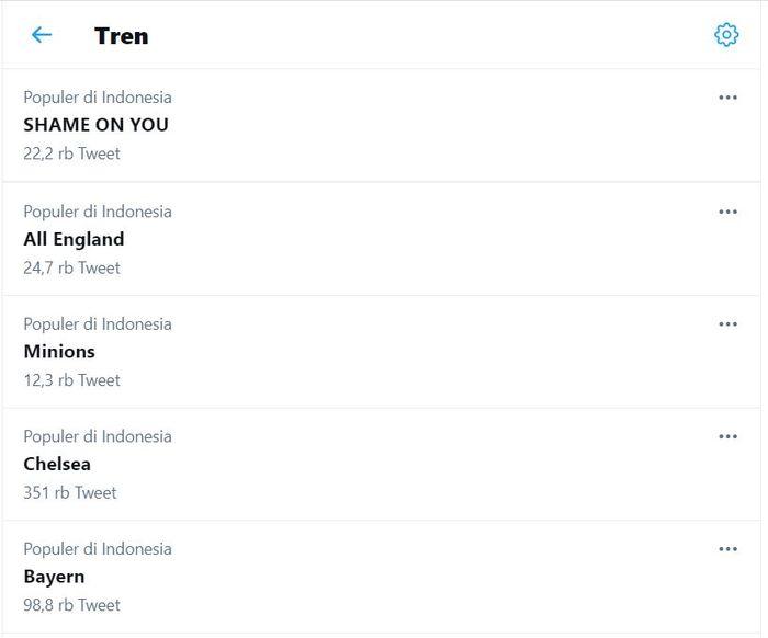 Wakil Indonesia Dipaksa Mundur, All England, Shame On You Trending