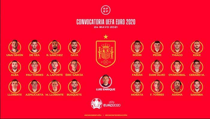 Anggota timnas Spanyol untuk melakoni Euro 2020.