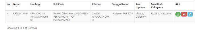 Hitungan gaji Krisdayanti sebagai wakil rakyat.