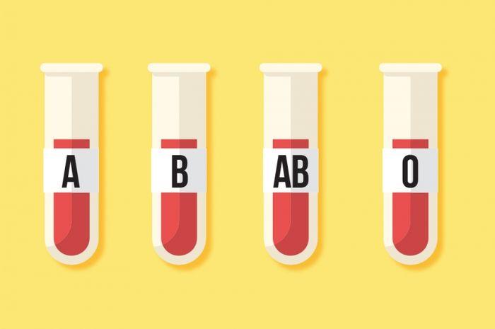 Tes kepribadian berdasarkan golongan darah