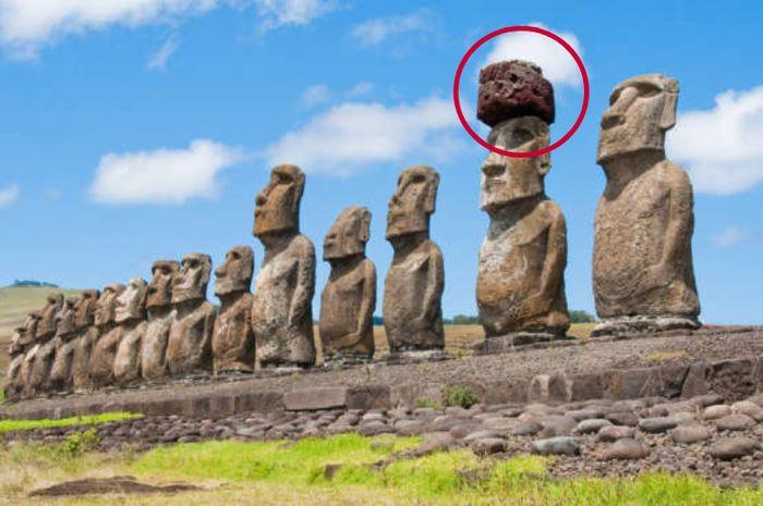 Misteri penutup kepala pada patung