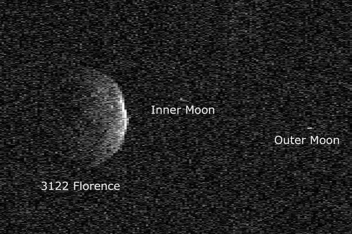 Asteroid 3122 Florence