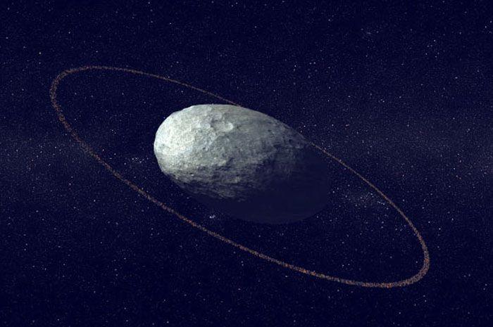 Planet Kerdil Haumea