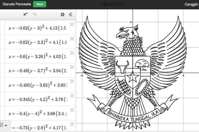 Garuda Pancasila dengan persamaan matematika