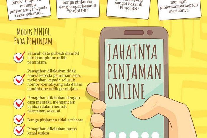 Waspada Ini Daftar Terbaru 120 Pinjaman Online Ilegal Dan 28