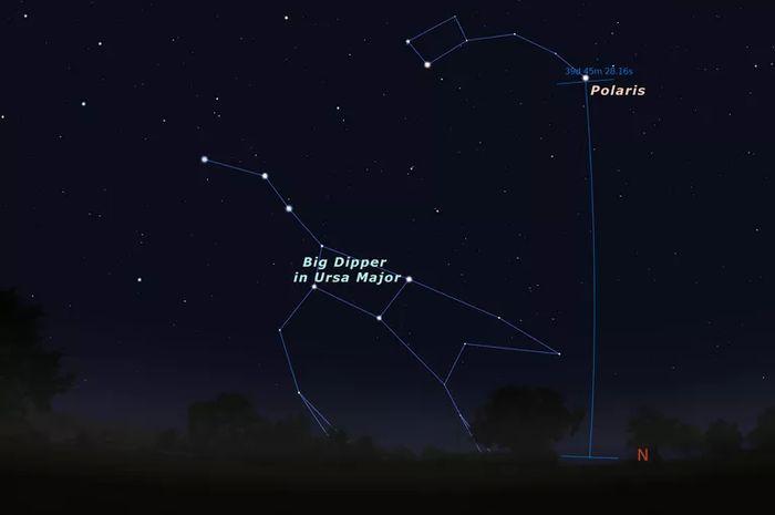 Polaris, sang bintang utara