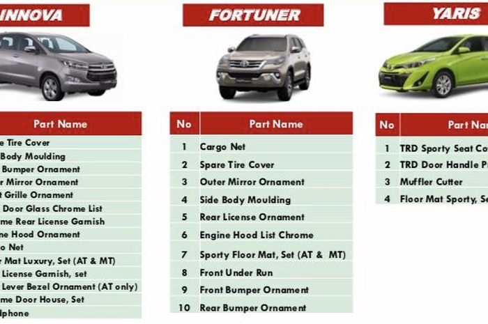 Toyota Customized Option baru di 3 model