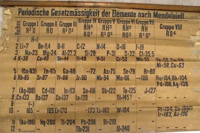 Tabel periodik kimia tertua.