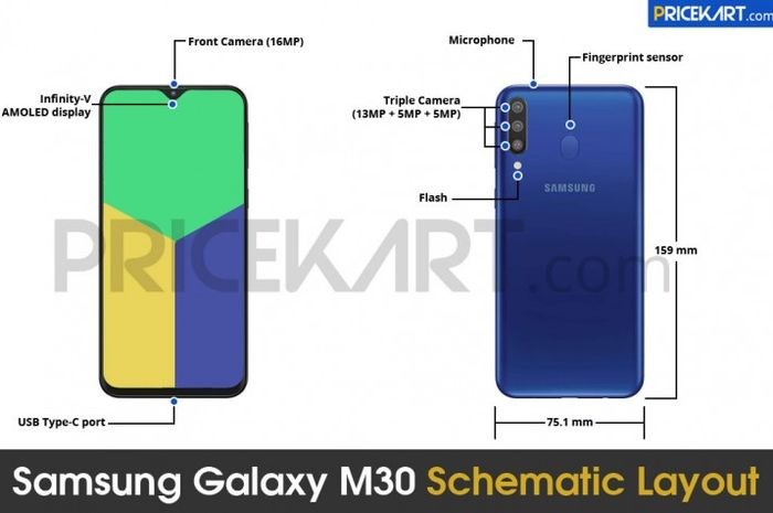 Bocoran Samsung Galaxy M30