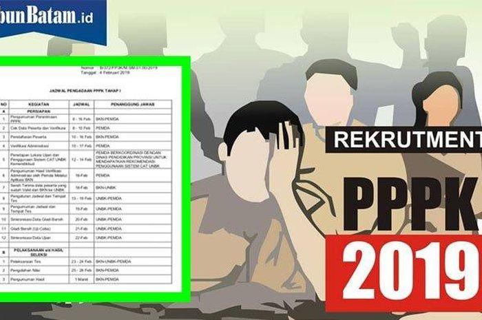 Pendaftaran Pppk  Di Sscasn Bkn Go Id Simak Syarat Lengkap Tiap