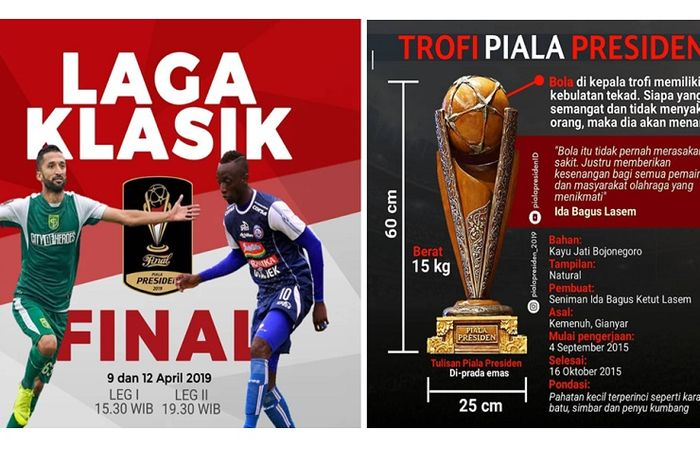 Final Piala Presiden 2019 antara Persebaya Surabaya dan Arema FC.