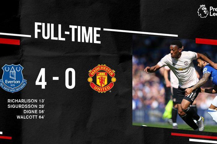 Manchester United kalah telak di markas Everton dalam lanjutan Liga Inggris, 21 April 2019.