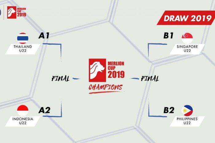 Merlion Cup U-22 2019 di Singapura.