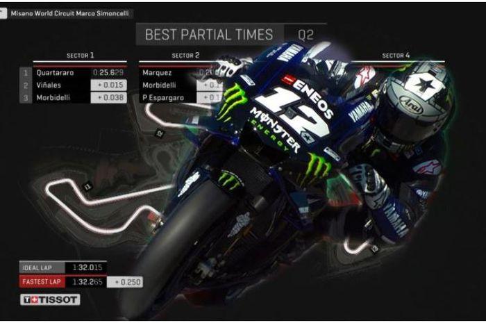 Aksi rider Monster Energy Yamaha, Maverick Vinales, di MotoGP San Marino 2019.