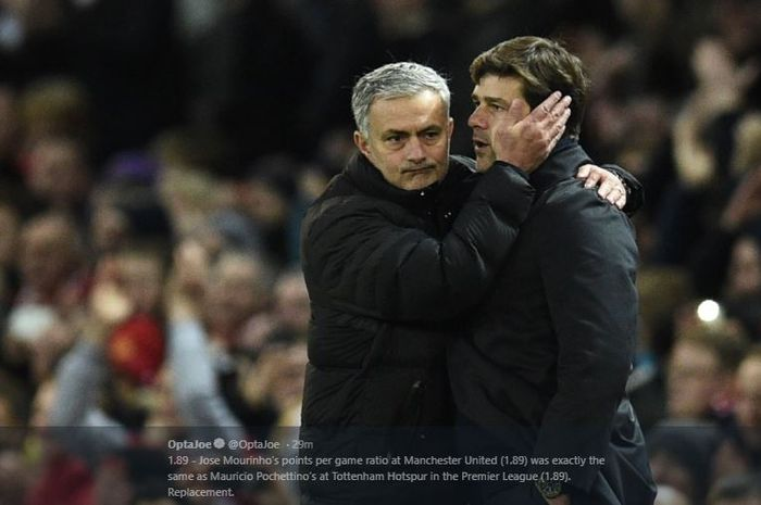 Dua pelatih Tottenham Hotspur beda generasi, Jose Mourinho dan Mauricio Pochettino.