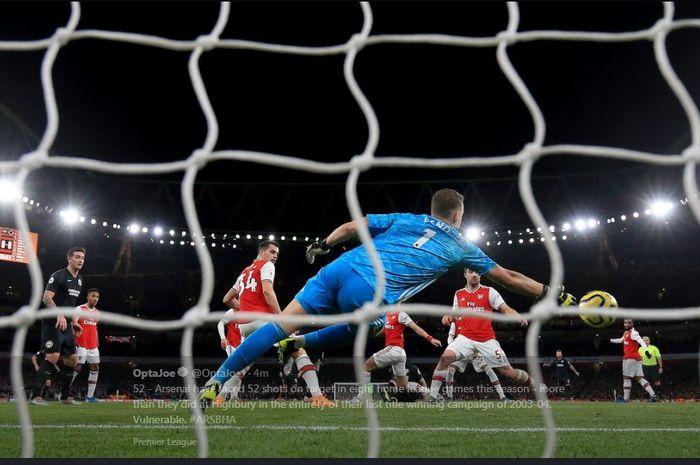 Arsenal kalah saat menjamu Brighton & Hove Albion, 5 Desember 2019.