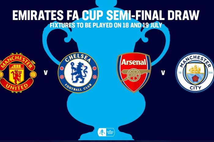 Hasil undian semifinal Piala FA 2019-2020.