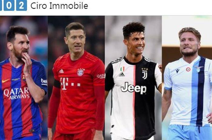 Lionel Messi, Robert Lewandowski, Cristiano Ronaldo, dan Ciro Immobile.