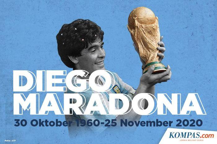Diego Maradona, 30 Oktober 1960-25 November 2020 (KOMPAS.com/Akbar Bhayu Tamtomo)