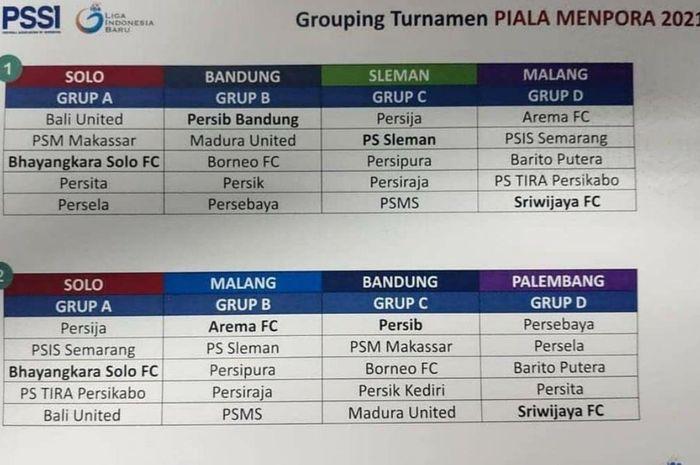 Draft pembagian grup Piala Menpora 2021