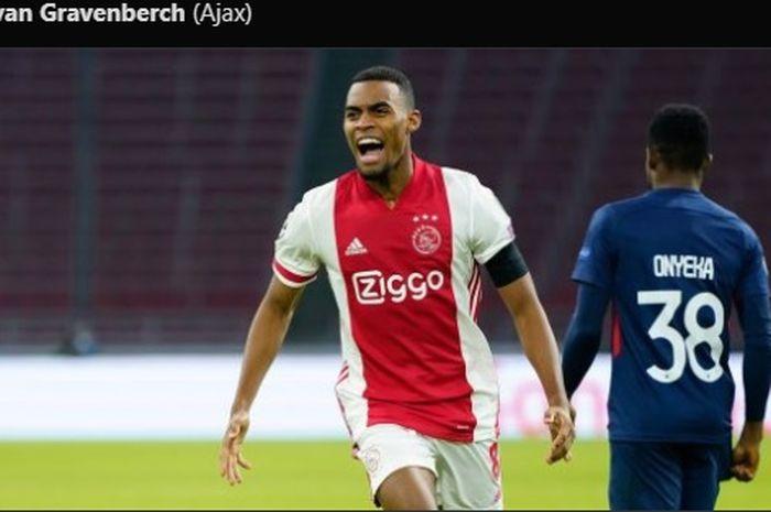 Wonderkid Ajax Amsterdam, Ryan Gravenberch.