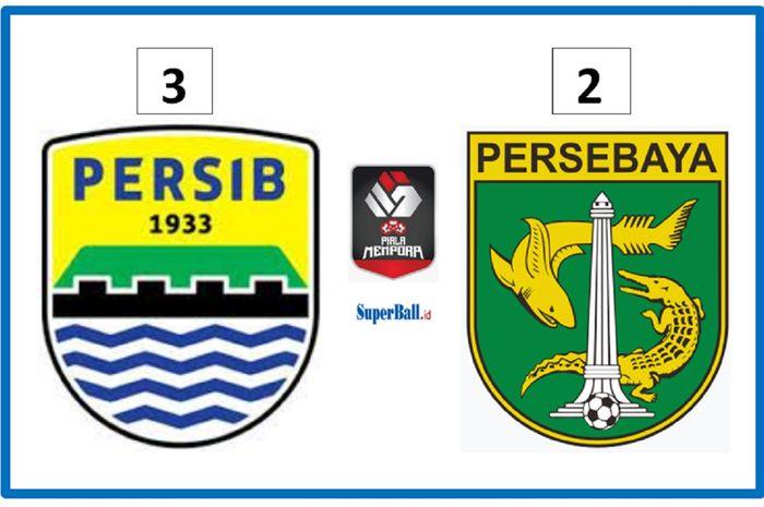 Persib Bandung harus membayar sangat mahal tiket ke semifinal Piala Menpora 2021 setelah menekuk Persebaya Surabaya 3-2 dalam perempat final di Stadion Maguwoharjo, Sleman, DIY, Minggu (11/4/2021) malam WIB, karena bintangnya terkena kartu merah.