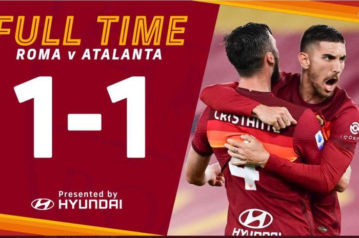 AS Roma ditahan Atalanta dalam laga pekan 32 Liga Italia di Olimpico, 22 April 2021.