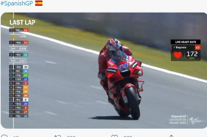 Pembalap Ducati, Jack Miller, memenangi balapan MotoGP Spanyol 2021, Minggu (2/5/2021) di Sirkuit Jerez.