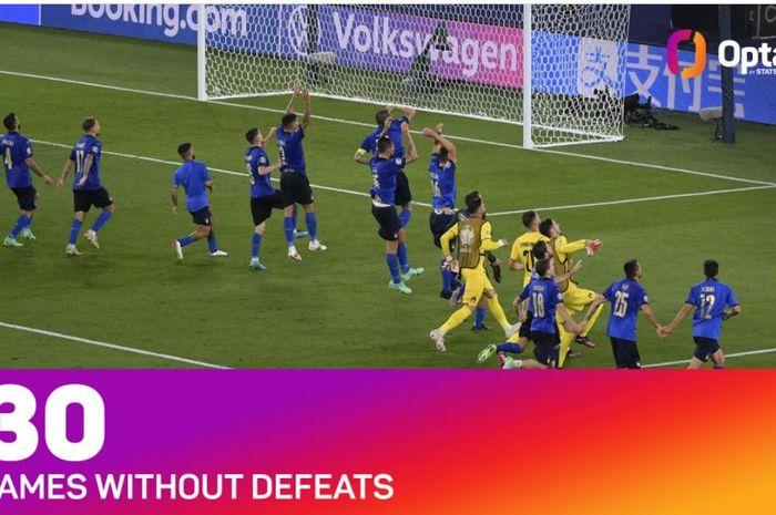 Timnas Italia mencatat rekor 30 partai tanpa kalah secara beruntun setelah menekuk Wales di laga Grup A Euro 2020, 20 Juni 2021.