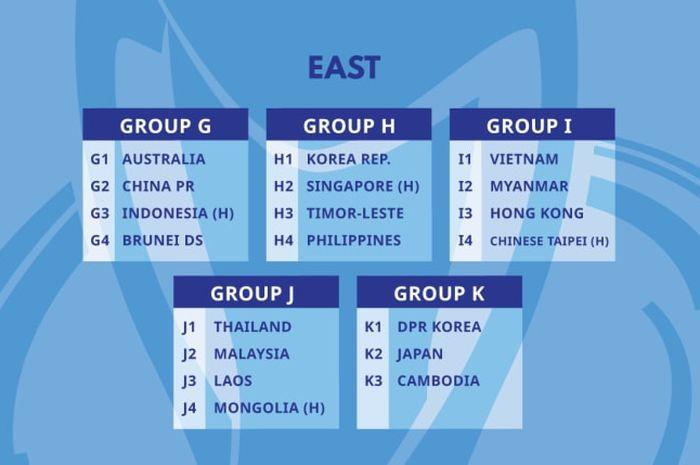 Hasil drawing Kualifikasi Piala Asia U-23 2022