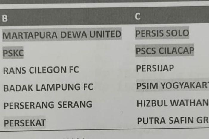 Pembagian grup Liga 2 2021
