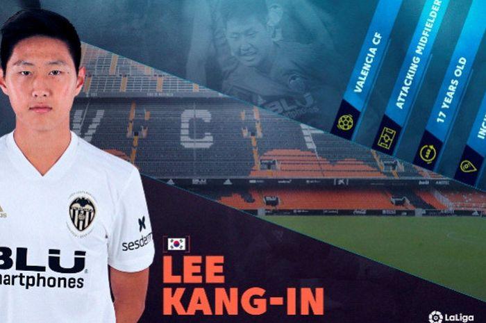 Pemain Valencia, Lee Kang-in.