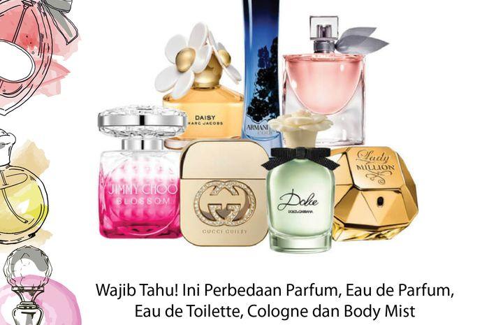 Perbedaan Eau de Parfum dan Eau de Toilette