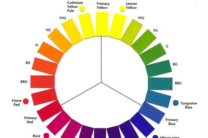 Mengenal lingkaran warna semua halaman ideaid mengenal lingkaran warna ccuart Images