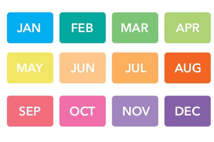 karakter seseorang berdasarkan bulan kelahiran