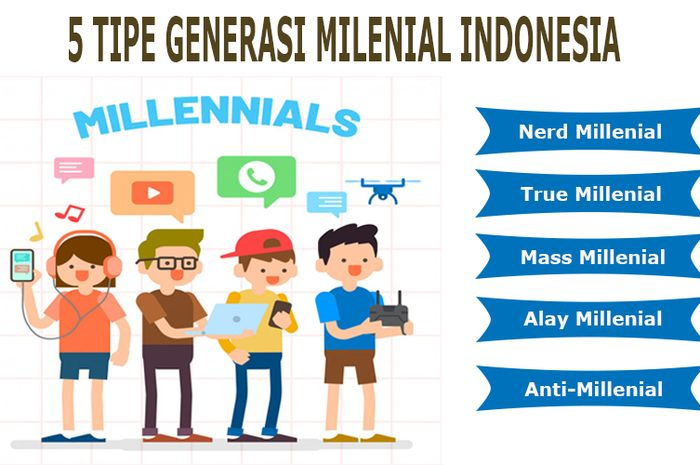 lima tipe generasi milenial Indonesia