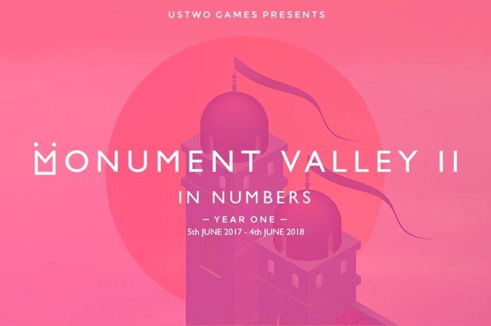 Pengembang Monument Valley Membuktikan Bahwa Game Premium Bisa Tetap Sukses Di Pasaran