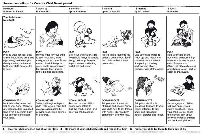 Sebelum Menginjak Usia 2 Tahun Anak Sebaiknya Mampu Melakukan Hal Hal Ini Semua Halaman Nakita