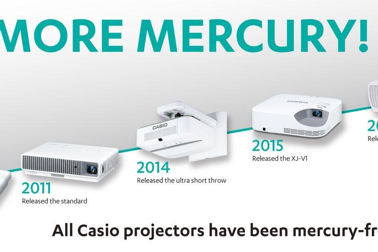 Casio Pamerkan Proyektor Casio 4K dan Ultra HD yang Bebas Merkuri