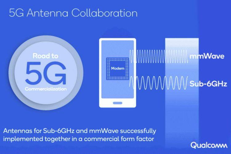 Kolaborasi Vivo dan Qualcomm Ciptakan Teknologi Antena 5G Tercanggih
