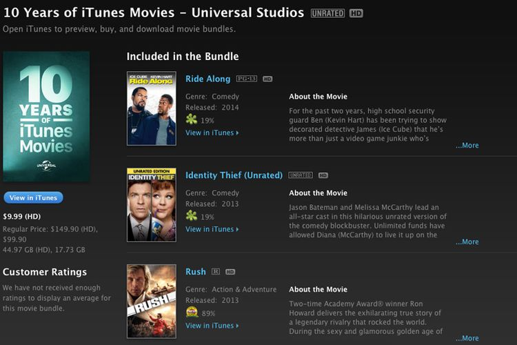 Itunes Unlimited Movies