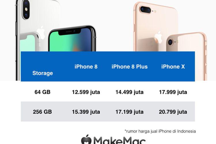 Harga Resmi Pendaftaran Pemesanan Iphone X Iphone 8 Di