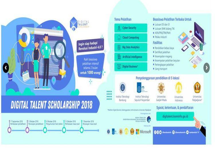 Cara Daftar Beasiswa Digital Talent dari Kominfo. Deadline  5 Oktober, Bro!