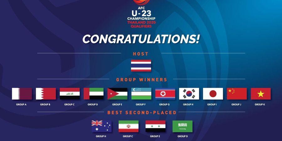 Hasil Drawing Piala Asia U-23 2020, ASEAN Hanya Kirim Dua Wakil