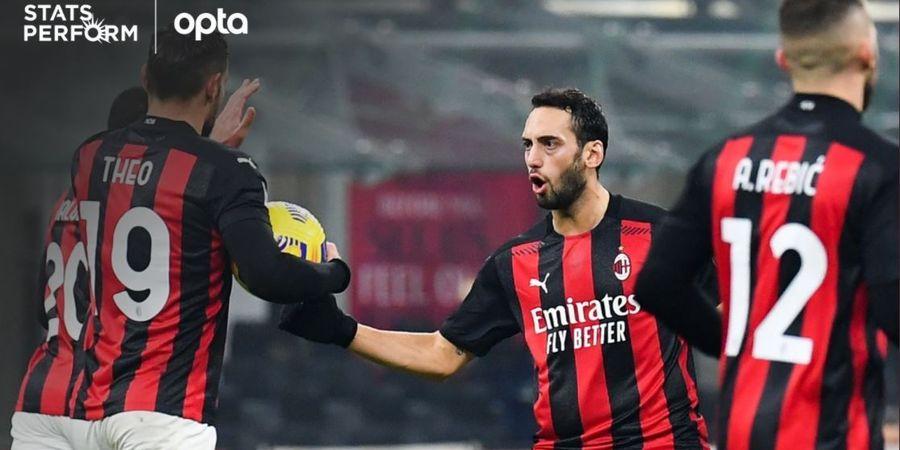 Lima Pemain AC Milan yang Patut Diwaspadai Man United di Liga Europa