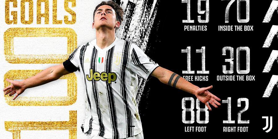 Tembus 100 Gol, Kompatriot Lionel Messi Jadi Pelopor Pemain Non-Eropa di Juventus