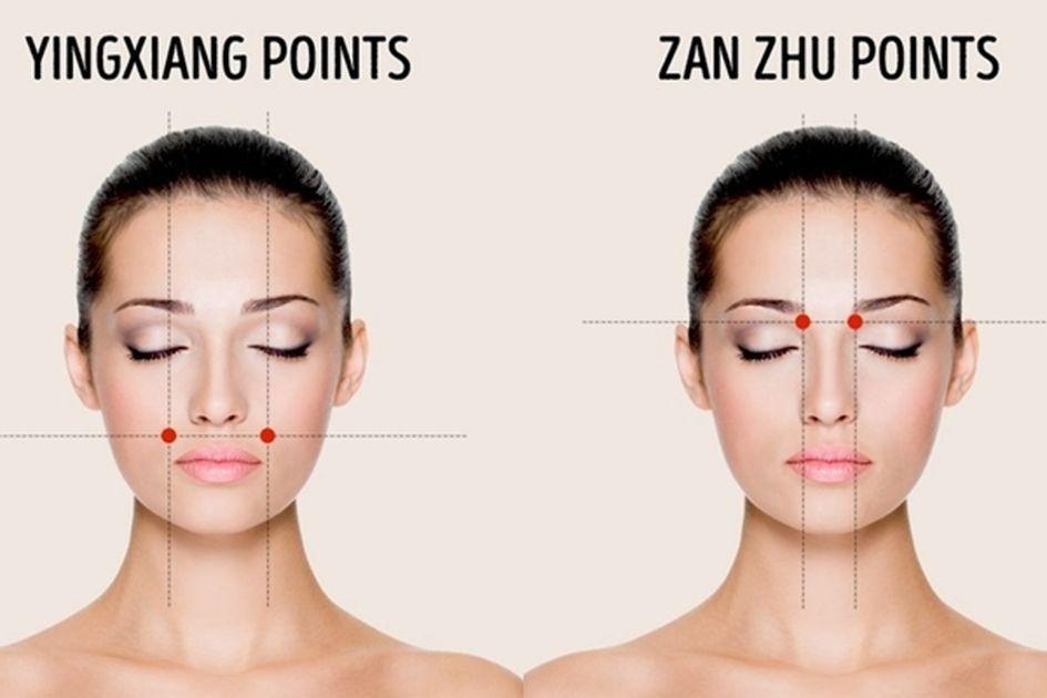 Cara Mengobati Sakit Kepala Di Bagian Alis Mata