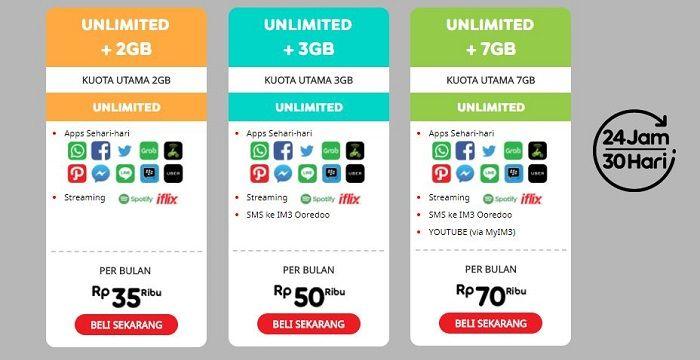 Paket Data Unlimited Indosat Wajib Dijajal Dijamin Puas Internetan Semua Halaman Nextren Grid Id