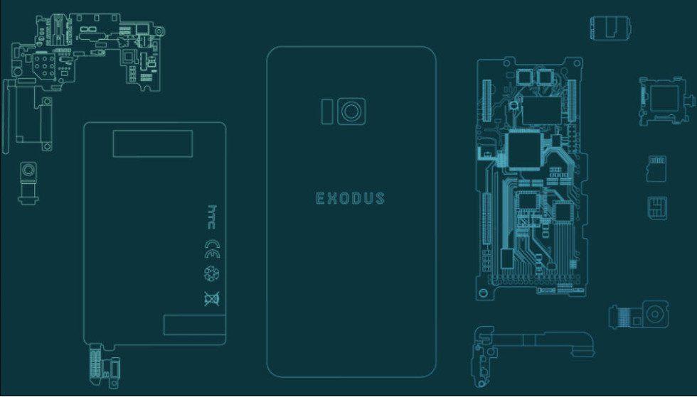 Sketsa HTC Exodus yang Berbasis Blockchain