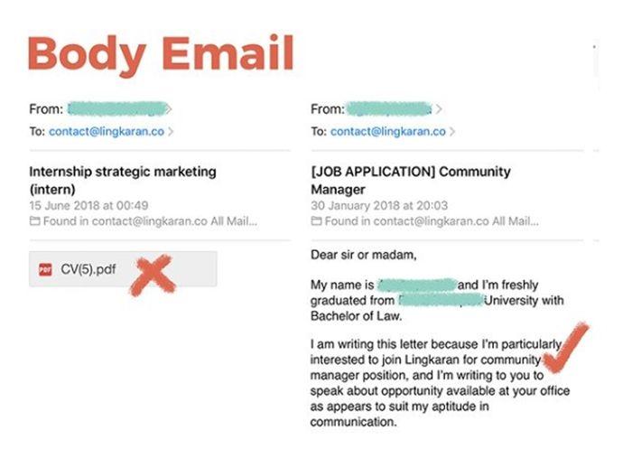 Mau Coba Lamar Magang Pahami Dulu Panduan Berkirim Email